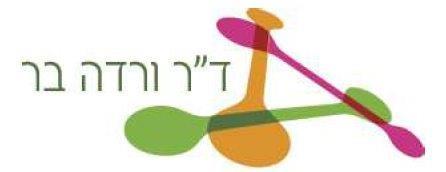 Logo-VardaBar